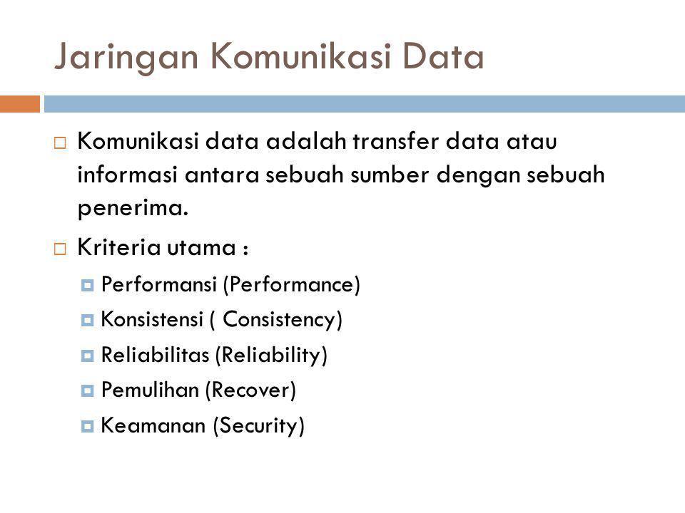 Jaringan Komunikasi Data  Komunikasi data adalah transfer data atau informasi antara sebuah sumber dengan sebuah penerima.  Kriteria utama :  Perfo