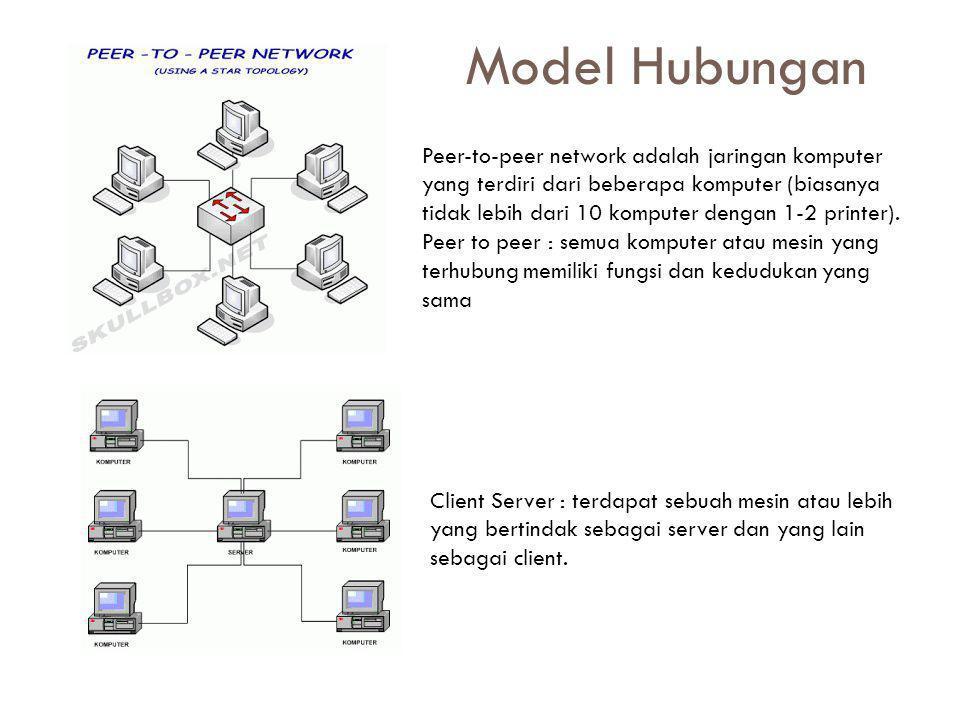 Peer-to-peer network adalah jaringan komputer yang terdiri dari beberapa komputer (biasanya tidak lebih dari 10 komputer dengan 1-2 printer). Peer to