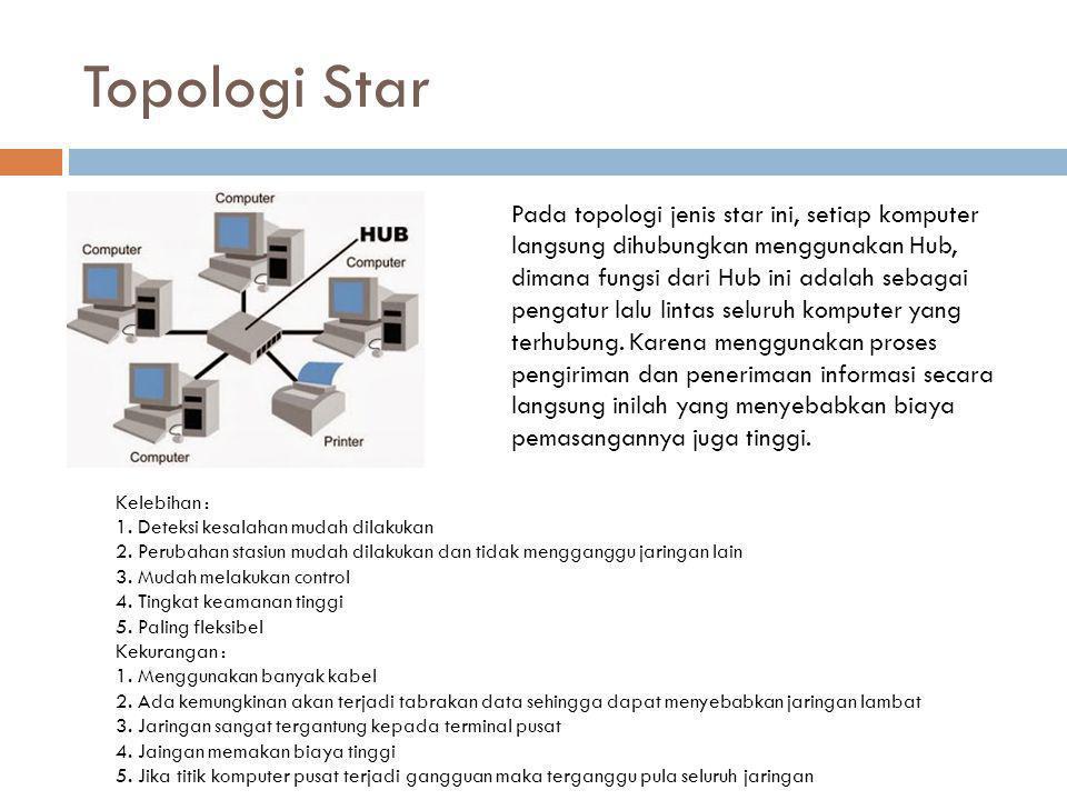 Topologi Star Kelebihan : 1. Deteksi kesalahan mudah dilakukan 2. Perubahan stasiun mudah dilakukan dan tidak mengganggu jaringan lain 3. Mudah melaku