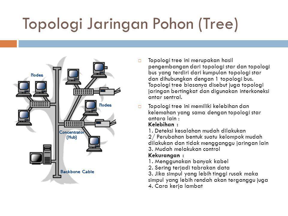 Topologi Jaringan Pohon (Tree)  Topologi tree ini merupakan hasil pengembangan dari topologi star dan topologi bus yang terdiri dari kumpulan topolog