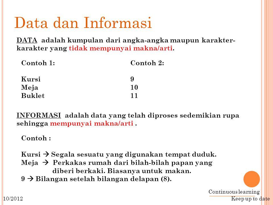 Data dan Informasi Continuous learning Keep up to date 10/2012 DATA adalah kumpulan dari angka-angka maupun karakter- karakter yang tidak mempunyai makna/arti.