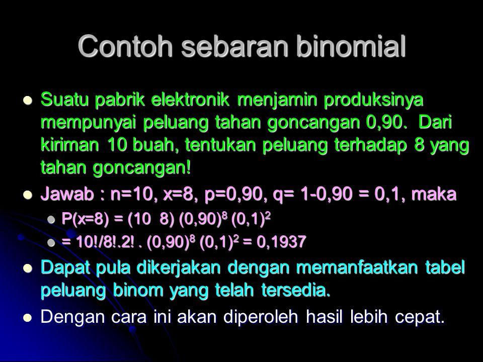 Contoh sebaran binomial  Suatu pabrik elektronik menjamin produksinya mempunyai peluang tahan goncangan 0,90.