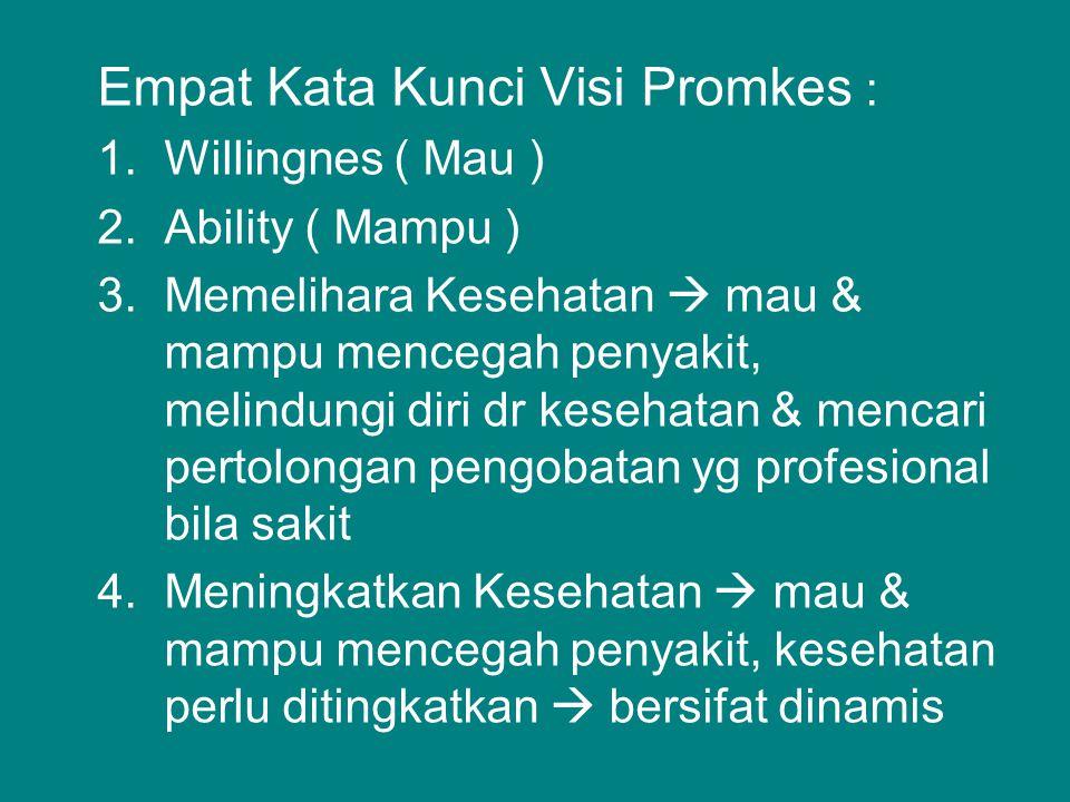 Empat Kata Kunci Visi Promkes : 1.Willingnes ( Mau ) 2.