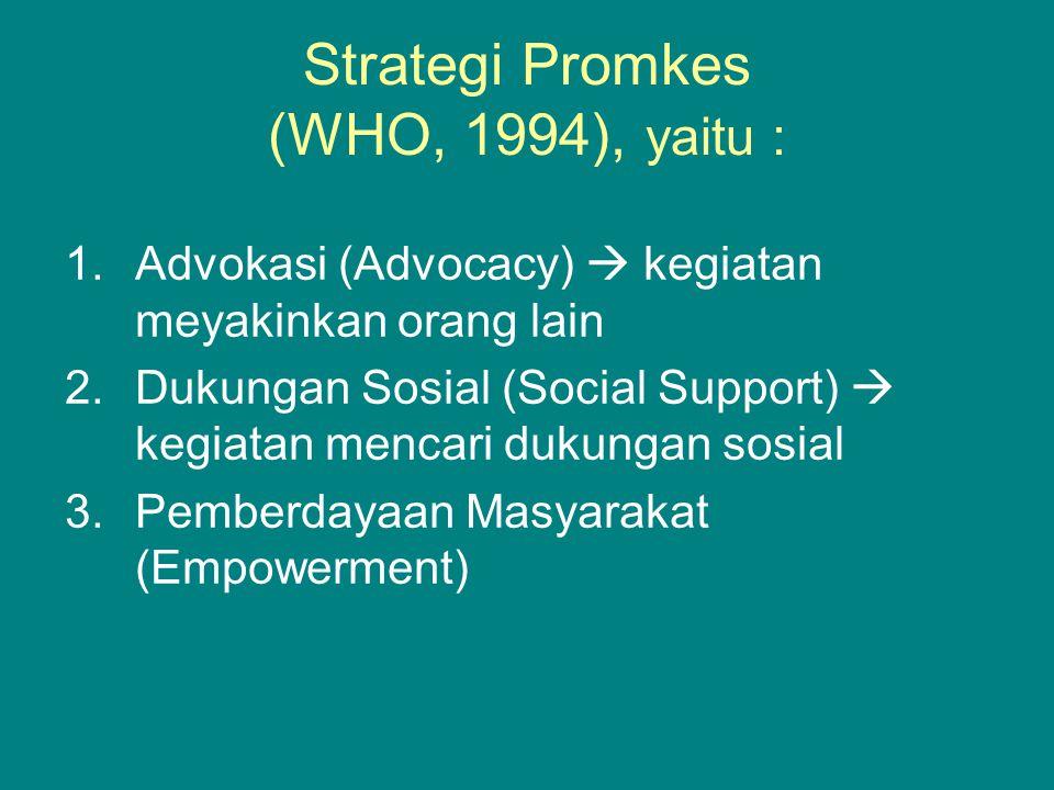 Strategi Promkes (WHO, 1994), yaitu : 1.Advokasi (Advocacy)  kegiatan meyakinkan orang lain 2.Dukungan Sosial (Social Support)  kegiatan mencari dukungan sosial 3.Pemberdayaan Masyarakat (Empowerment)