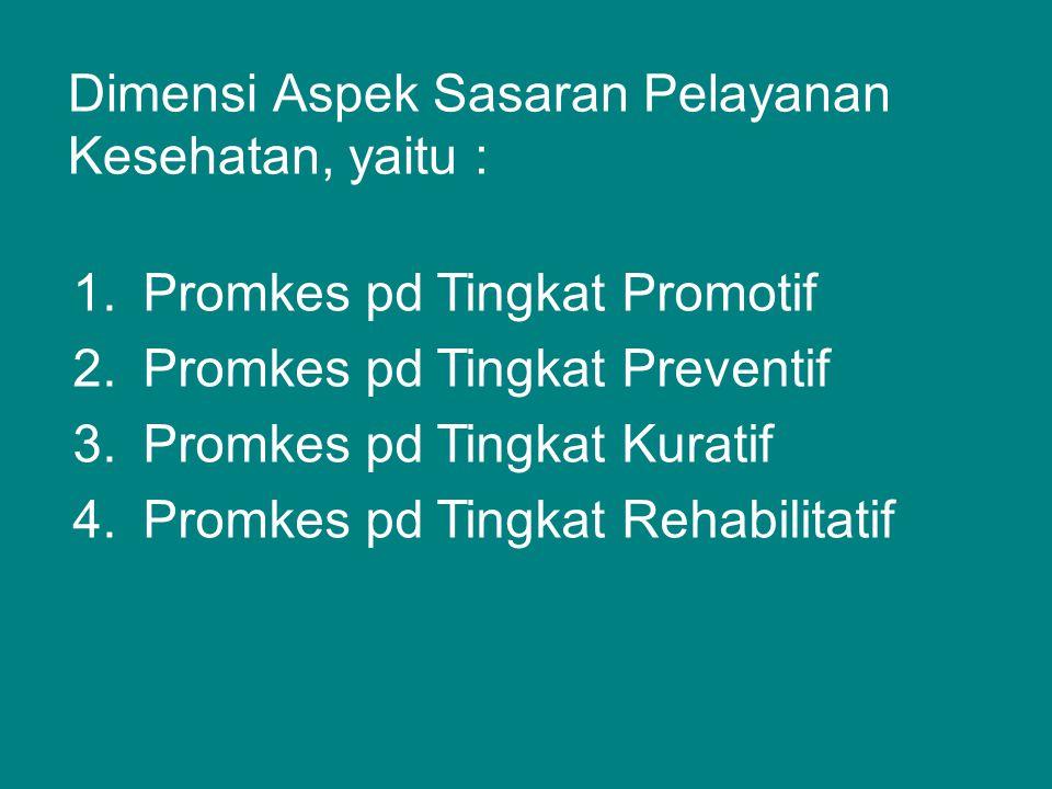 Dimensi Aspek Sasaran Pelayanan Kesehatan, yaitu : 1.Promkes pd Tingkat Promotif 2.Promkes pd Tingkat Preventif 3.Promkes pd Tingkat Kuratif 4.Promkes pd Tingkat Rehabilitatif