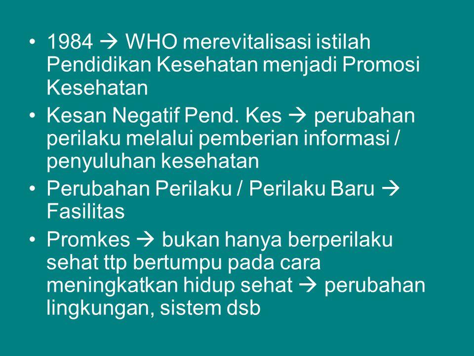 •1984  WHO merevitalisasi istilah Pendidikan Kesehatan menjadi Promosi Kesehatan •Kesan Negatif Pend.