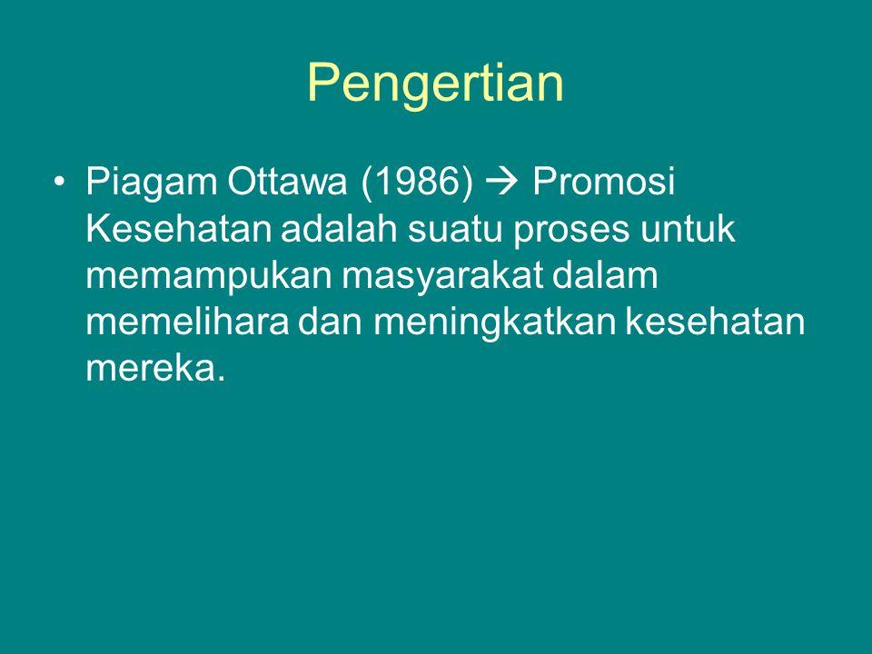 Pengertian •Piagam Ottawa (1986)  Promosi Kesehatan adalah suatu proses untuk memampukan masyarakat dalam memelihara dan meningkatkan kesehatan mereka.