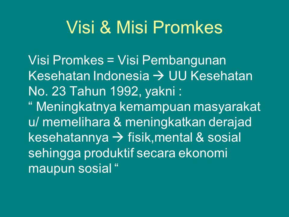 Visi & Misi Promkes Visi Promkes = Visi Pembangunan Kesehatan Indonesia  UU Kesehatan No.