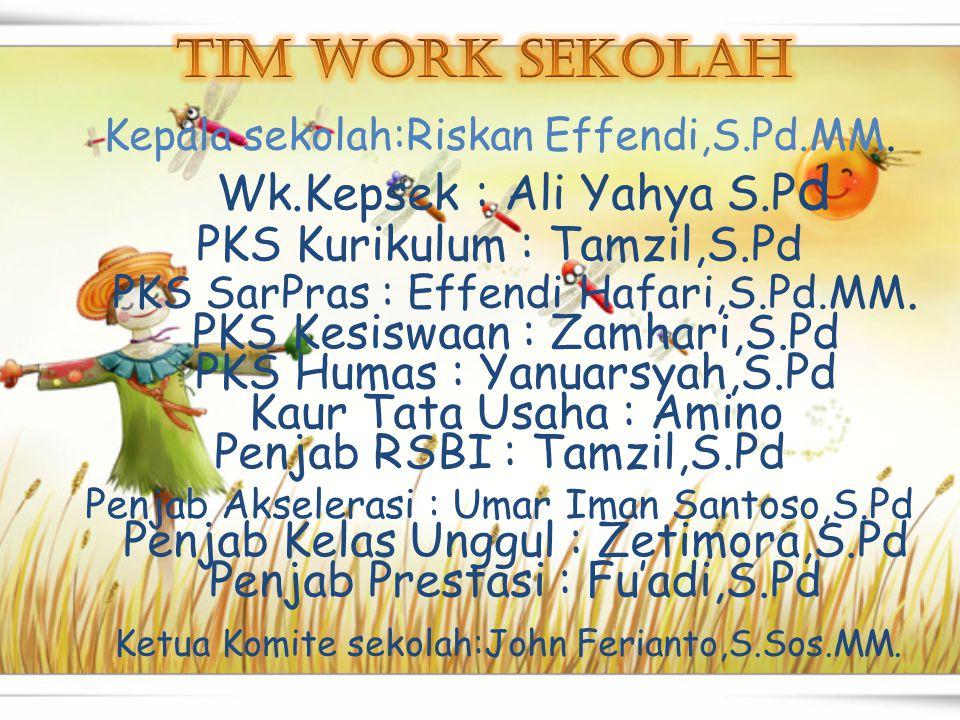 Kepala sekolah:Riskan Effendi,S.Pd.MM. Wk.Kepsek : Ali Yahya S.P d PKS Kurikulum : Tamzil,S.Pd PKS SarPras : Effendi Hafari,S.Pd.MM. PKS Kesiswaan : Z