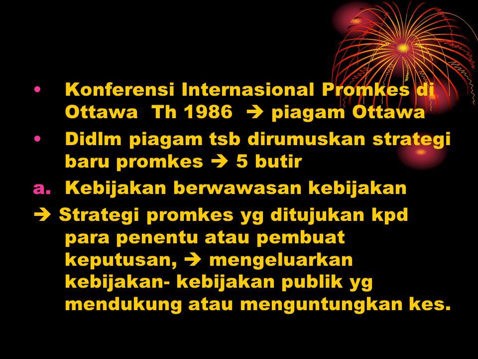 •Konferensi Internasional Promkes di Ottawa Th 1986  piagam Ottawa •Didlm piagam tsb dirumuskan strategi baru promkes  5 butir a.Kebijakan berwawasa
