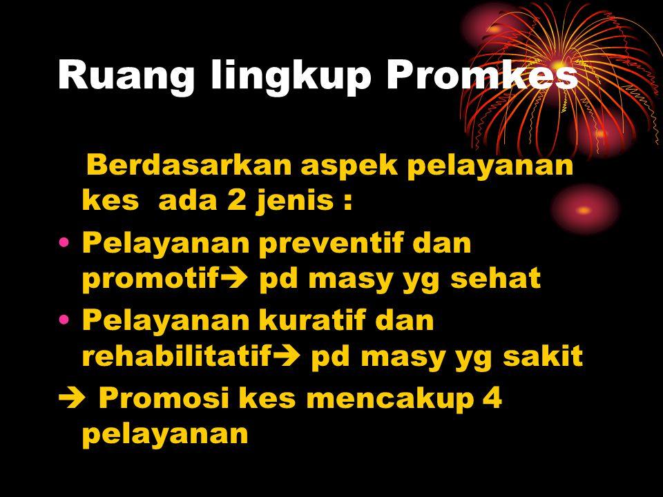 Ruang lingkup Promkes Berdasarkan aspek pelayanan kes ada 2 jenis : •Pelayanan preventif dan promotif  pd masy yg sehat •Pelayanan kuratif dan rehabi