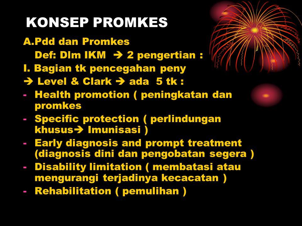 KONSEP PROMKES A.Pdd dan Promkes Def: Dlm IKM  2 pengertian : I. Bagian tk pencegahan peny  Level & Clark  ada 5 tk : -Health promotion ( peningkat
