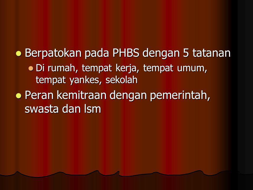  Berpatokan pada PHBS dengan 5 tatanan  Di rumah, tempat kerja, tempat umum, tempat yankes, sekolah  Peran kemitraan dengan pemerintah, swasta dan lsm