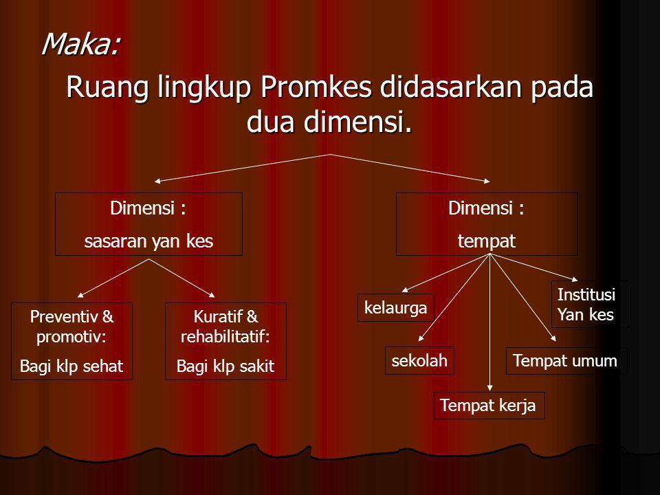 Maka: Ruang lingkup Promkes didasarkan pada dua dimensi.