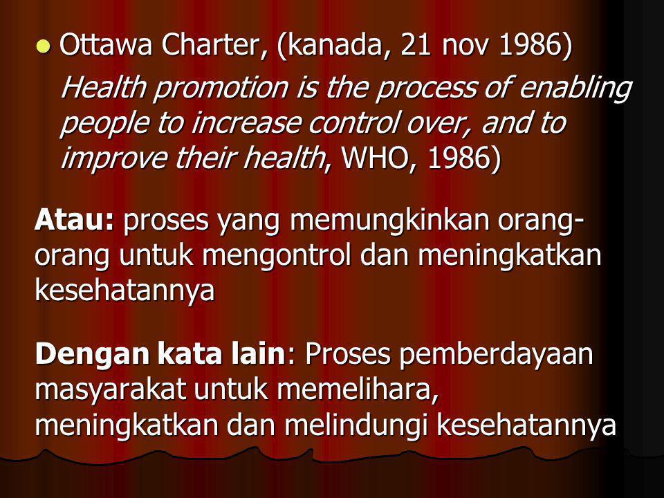  Jadi, tujuan akhir promkes adalah orang- orang SADAR pentingnya kesehatan bagi mereka sehingga mereka sendirilah yang akan melakukan usaha-usaha untuk menyehatkan diri mereka.
