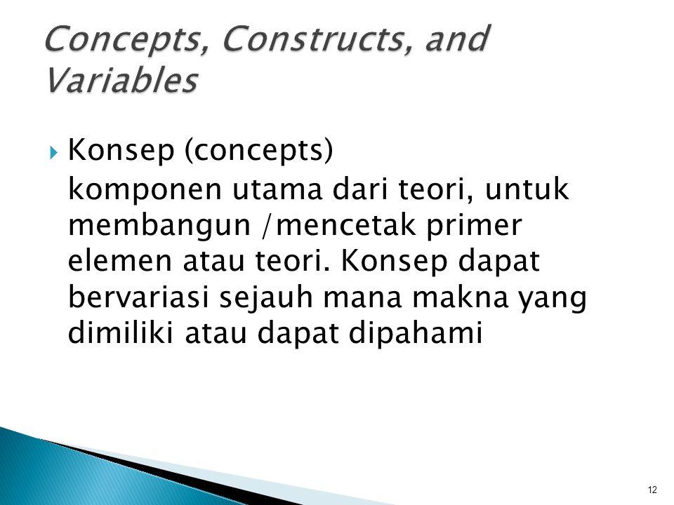  Konsep (concepts) komponen utama dari teori, untuk membangun /mencetak primer elemen atau teori. Konsep dapat bervariasi sejauh mana makna yang dimi