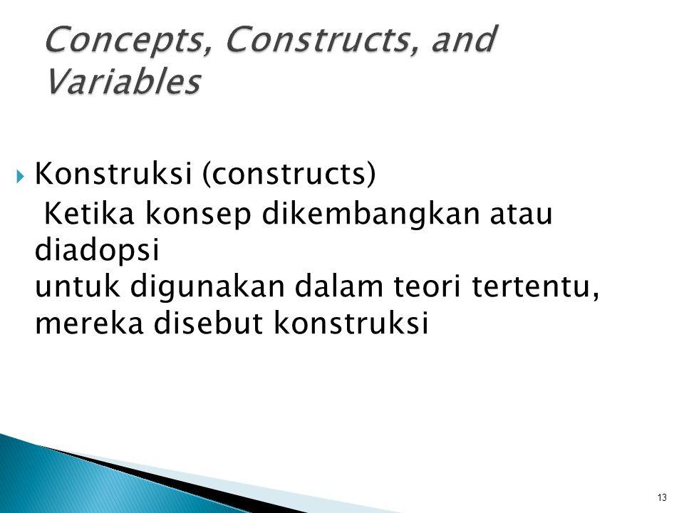  Konstruksi (constructs) Ketika konsep dikembangkan atau diadopsi untuk digunakan dalam teori tertentu, mereka disebut konstruksi 13