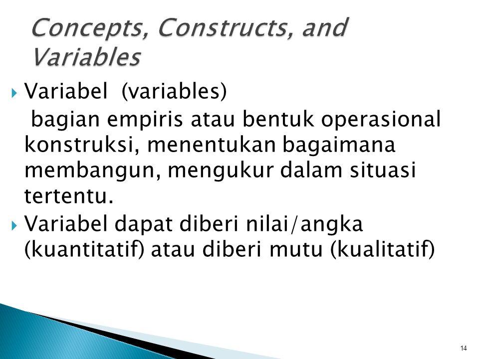  Variabel (variables) bagian empiris atau bentuk operasional konstruksi, menentukan bagaimana membangun, mengukur dalam situasi tertentu.  Variabel