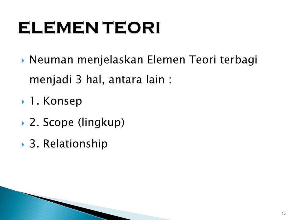  Neuman menjelaskan Elemen Teori terbagi menjadi 3 hal, antara lain :  1. Konsep  2. Scope (lingkup)  3. Relationship 15