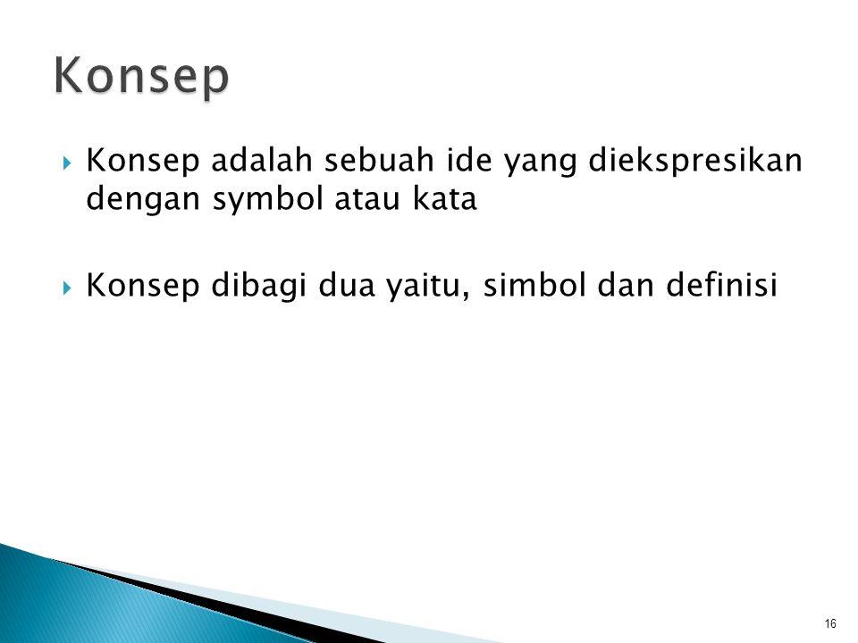  Konsep adalah sebuah ide yang diekspresikan dengan symbol atau kata  Konsep dibagi dua yaitu, simbol dan definisi 16