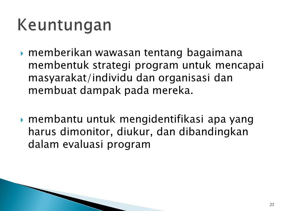  memberikan wawasan tentang bagaimana membentuk strategi program untuk mencapai masyarakat/individu dan organisasi dan membuat dampak pada mereka.