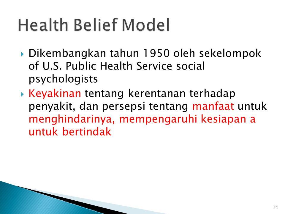  Dikembangkan tahun 1950 oleh sekelompok of U.S. Public Health Service social psychologists  Keyakinan tentang kerentanan terhadap penyakit, dan per