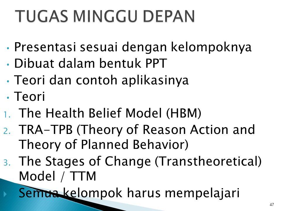 • Presentasi sesuai dengan kelompoknya • Dibuat dalam bentuk PPT • Teori dan contoh aplikasinya • Teori 1. The Health Belief Model (HBM) 2. TRA-TPB (T