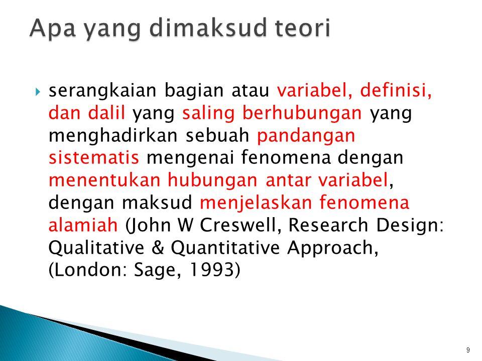  Teori merupakan sebuah cara sistematis untuk memahami peristiwa atau situasi  Serangkaian konsep, definisi, dan dalil yang menjelaskan atau memprediksi peristiwa- peristiwa atau situasi dengan menggambarkan hubungan antara variabel.