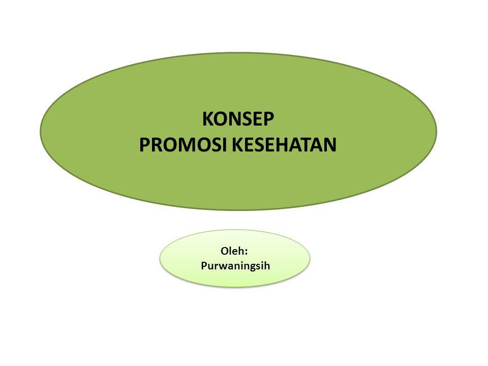 Pendahuluan Promosi Kesehatan (Health Promotion) • Upaya memasarkan, • Penyebarluasan, • Memperkenalkan Prog.