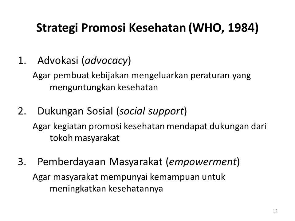 12 Strategi Promosi Kesehatan (WHO, 1984) 1.Advokasi (advocacy) Agar pembuat kebijakan mengeluarkan peraturan yang menguntungkan kesehatan 2.Dukungan