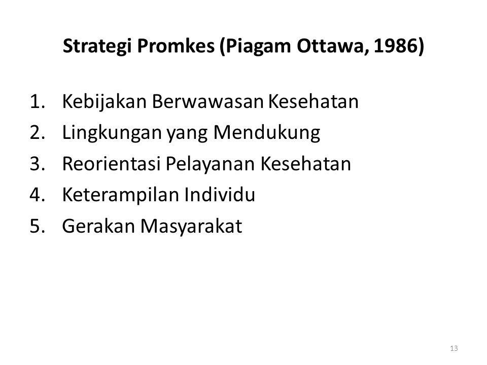 13 Strategi Promkes (Piagam Ottawa, 1986) 1.Kebijakan Berwawasan Kesehatan 2.Lingkungan yang Mendukung 3.Reorientasi Pelayanan Kesehatan 4.Keterampila