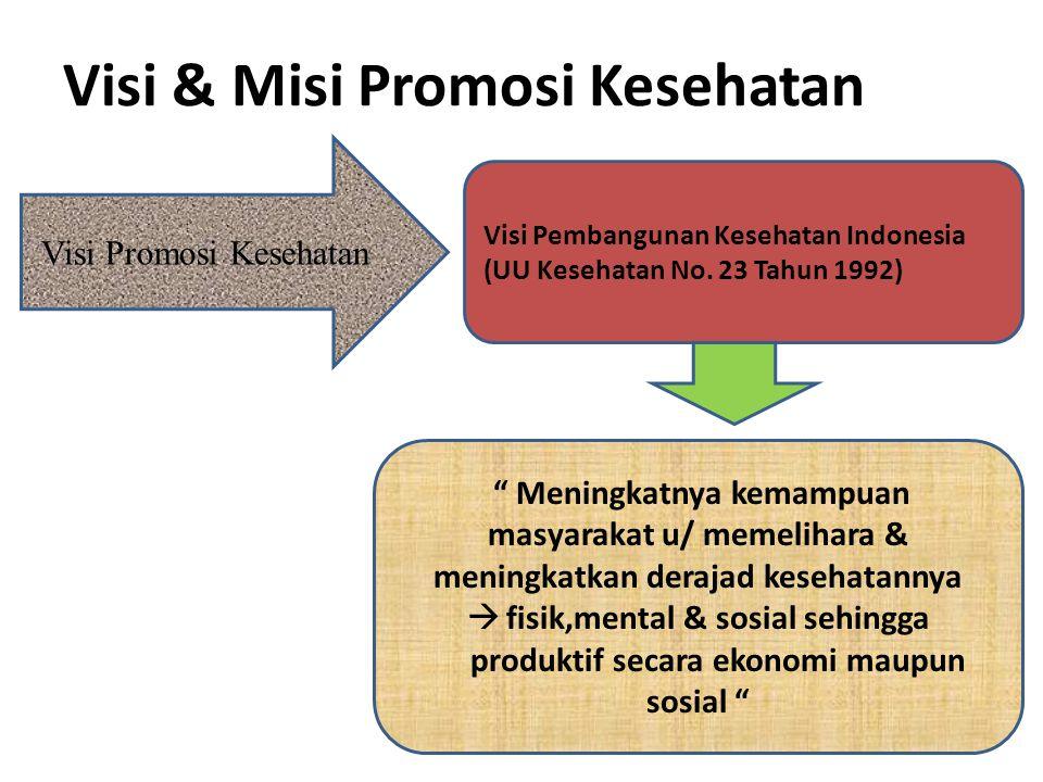 """Visi & Misi Promosi Kesehatan Visi Promosi Kesehatan Visi Pembangunan Kesehatan Indonesia (UU Kesehatan No. 23 Tahun 1992) """" Meningkatnya kemampuan ma"""