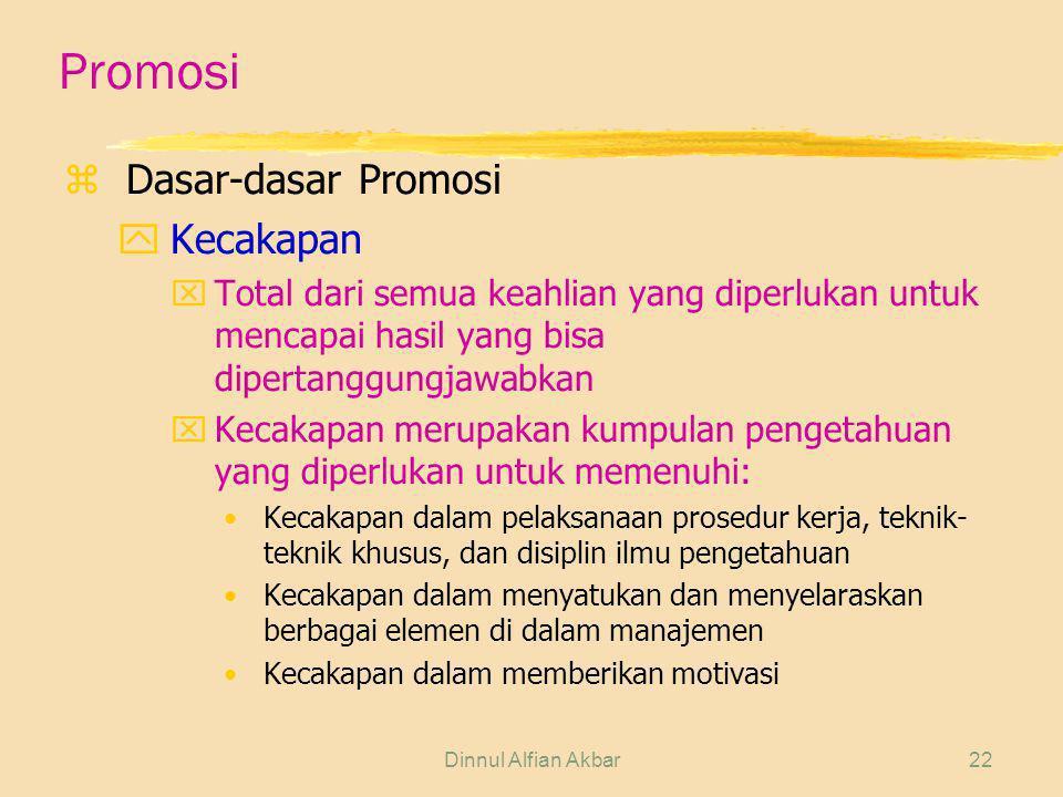 Dinnul Alfian Akbar22 Promosi zDasar-dasar Promosi yKecakapan xTotal dari semua keahlian yang diperlukan untuk mencapai hasil yang bisa dipertanggungj