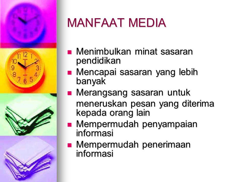 TUJUAN PENGGUNAAN MEDIA a.Sebagai alat bantu dalam pendidikan/ latihan/ penyuluhan.