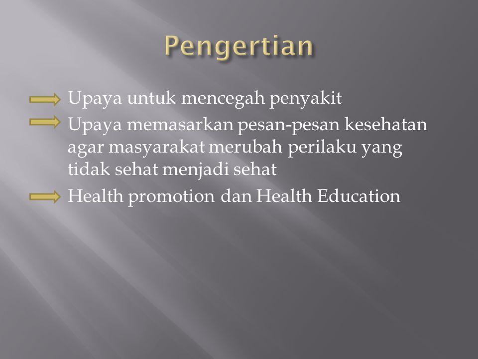  Health Promotion Peningkatan kesehatan.