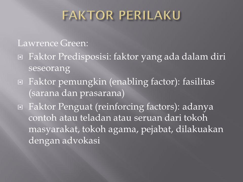 Lawrence Green:  Faktor Predisposisi: faktor yang ada dalam diri seseorang  Faktor pemungkin (enabling factor): fasilitas (sarana dan prasarana)  F
