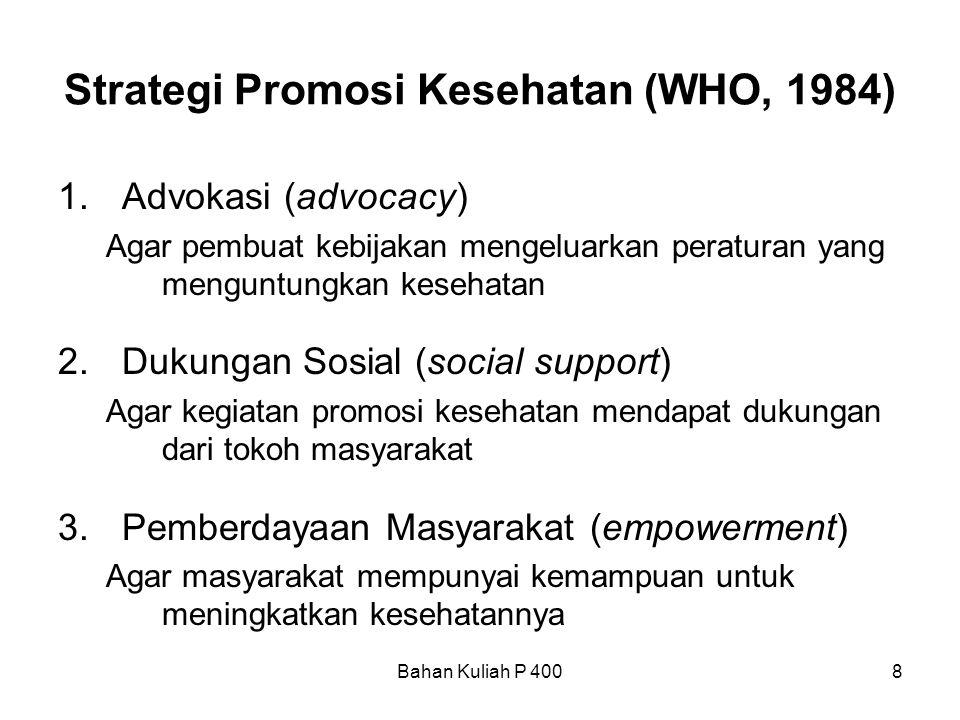 Bahan Kuliah P 4009 Strategi Promkes (Piagam Ottawa, 1986) 1.Kebijakan Berwawasan Kesehatan 2.Lingkungan yang Mendukung 3.Reorientasi Pelayanan Kesehatan 4.Keterampilan Individu 5.Gerakan Masyarakat