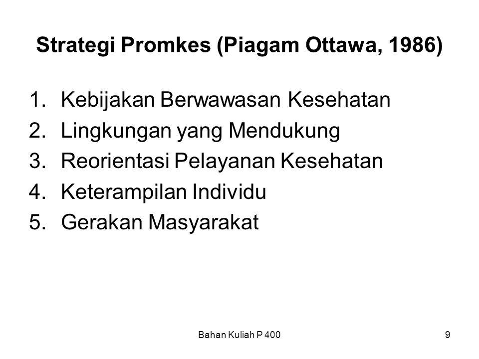 Bahan Kuliah P 4009 Strategi Promkes (Piagam Ottawa, 1986) 1.Kebijakan Berwawasan Kesehatan 2.Lingkungan yang Mendukung 3.Reorientasi Pelayanan Keseha