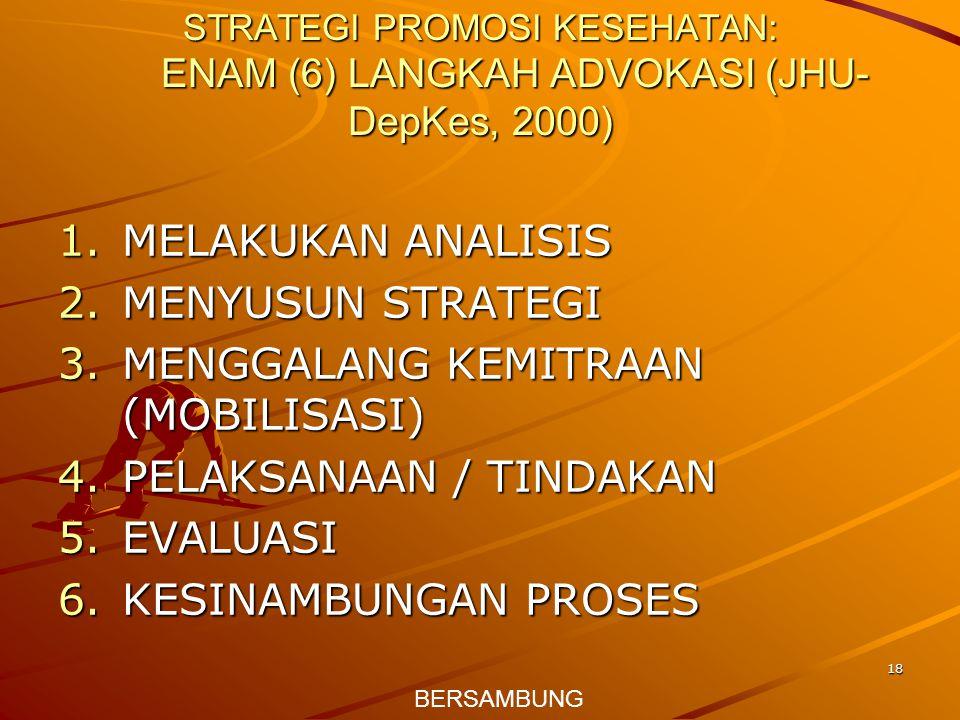 18 STRATEGI PROMOSI KESEHATAN: ENAM (6) LANGKAH ADVOKASI (JHU- DepKes, 2000) 1.MELAKUKAN ANALISIS 2.MENYUSUN STRATEGI 3.MENGGALANG KEMITRAAN (MOBILISASI) 4.PELAKSANAAN / TINDAKAN 5.EVALUASI 6.KESINAMBUNGAN PROSES BERSAMBUNG