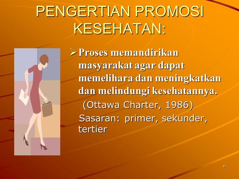 2 PENGERTIAN PROMOSI KESEHATAN:  Proses memandirikan masyarakat agar dapat memelihara dan meningkatkan dan melindungi kesehatannya.