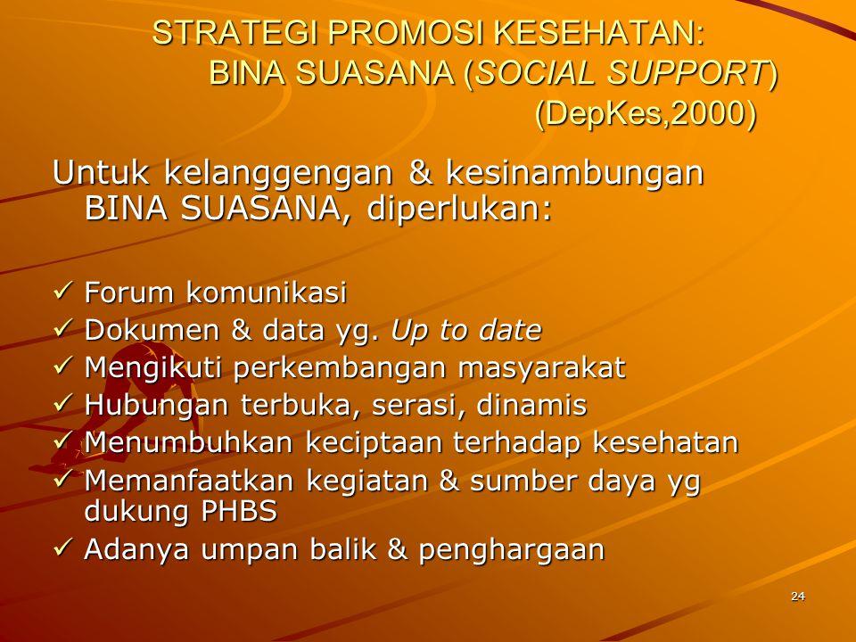 24 STRATEGI PROMOSI KESEHATAN: BINA SUASANA (SOCIAL SUPPORT) (DepKes,2000) Untuk kelanggengan & kesinambungan BINA SUASANA, diperlukan:  Forum komuni