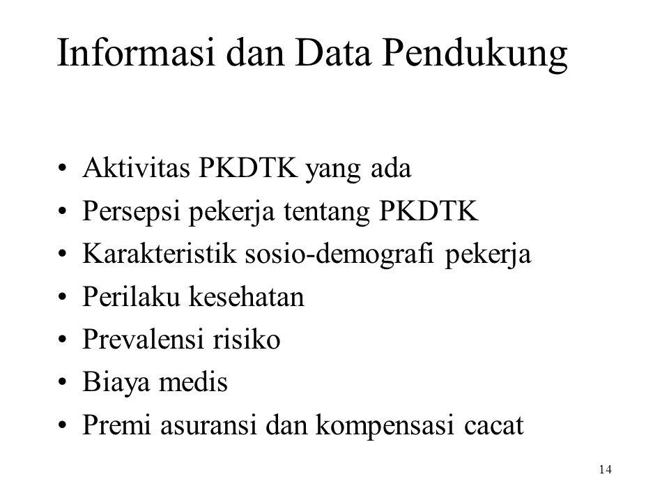 14 Informasi dan Data Pendukung •Aktivitas PKDTK yang ada •Persepsi pekerja tentang PKDTK •Karakteristik sosio-demografi pekerja •Perilaku kesehatan •
