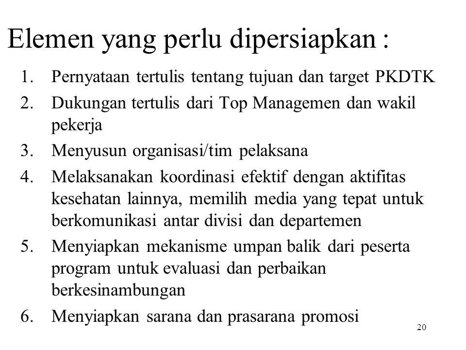 20 Elemen yang perlu dipersiapkan : 1.Pernyataan tertulis tentang tujuan dan target PKDTK 2.Dukungan tertulis dari Top Managemen dan wakil pekerja 3.M