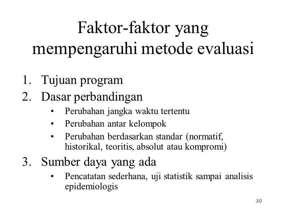 30 Faktor-faktor yang mempengaruhi metode evaluasi 1.Tujuan program 2.Dasar perbandingan •Perubahan jangka waktu tertentu •Perubahan antar kelompok •P