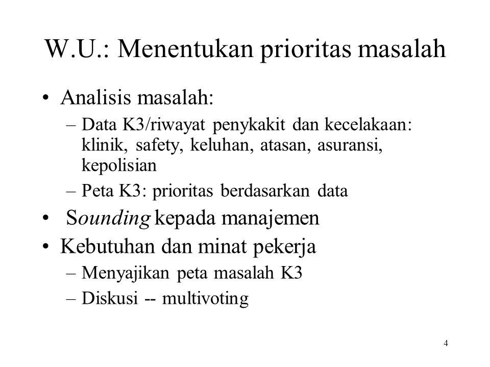 4 W.U.: Menentukan prioritas masalah •Analisis masalah: –Data K3/riwayat penykakit dan kecelakaan: klinik, safety, keluhan, atasan, asuransi, kepolisi