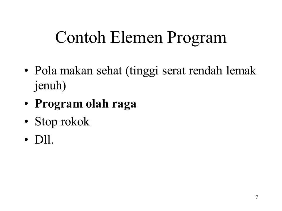 7 Contoh Elemen Program •Pola makan sehat (tinggi serat rendah lemak jenuh) •Program olah raga •Stop rokok •Dll.