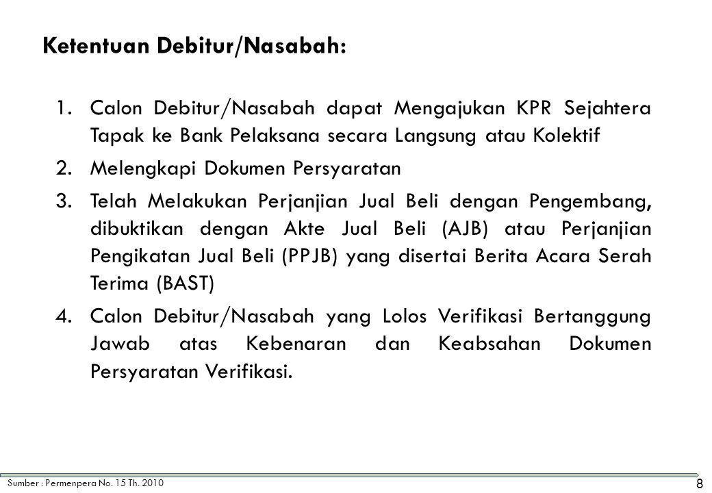 Sumber : Permenpera No. 15 Th. 2010 1.Calon Debitur/Nasabah dapat Mengajukan KPR Sejahtera Tapak ke Bank Pelaksana secara Langsung atau Kolektif 2.Mel