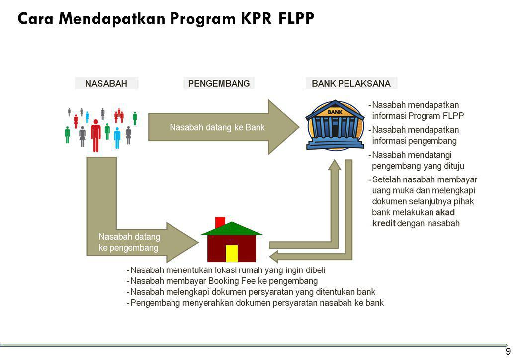 Cara Mendapatkan Program KPR FLPP 9