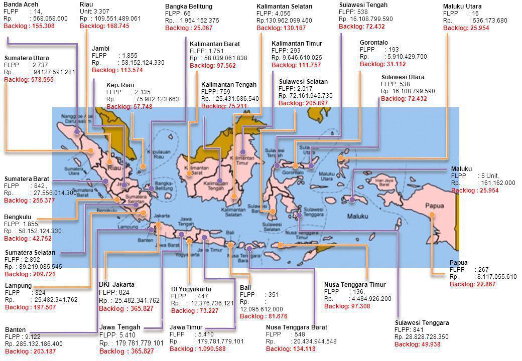 Banda Aceh FLPP : 14, Rp. : 568.058.600 Backlog : 155.308 Sumatera Utara FLPP : 2.737 Rp. : 94127.591.281 Backlog: 578.555 Sumatera Barat FLPP : 842,