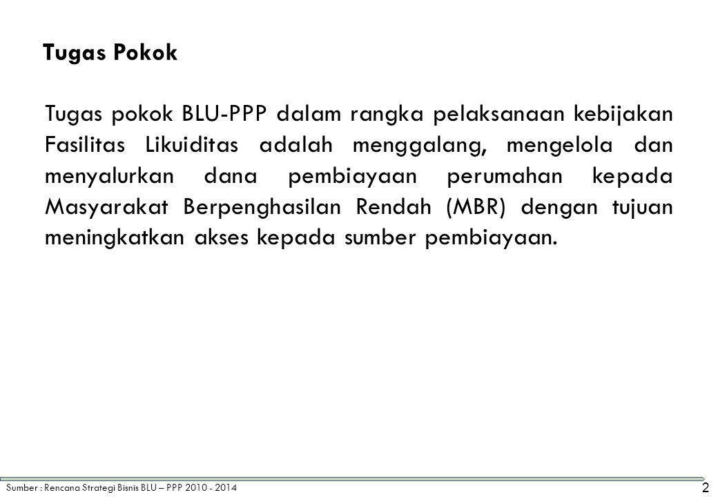 Tugas pokok BLU-PPP dalam rangka pelaksanaan kebijakan Fasilitas Likuiditas adalah menggalang, mengelola dan menyalurkan dana pembiayaan perumahan kep